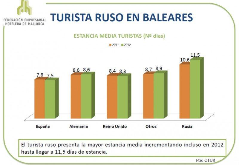 Uno de los gráficos del informe. Click para ampliar imagen.