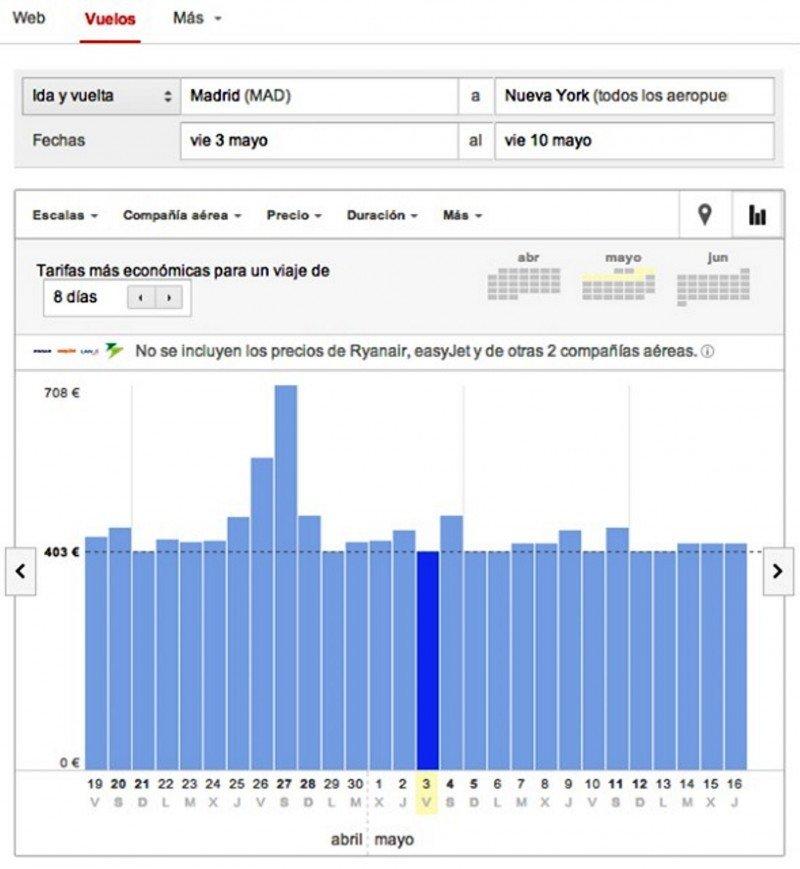 Google lanza en España su buscador de vuelos Google Flight Search