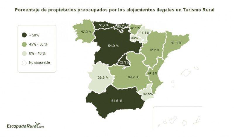 Resultados del estudio del Observatorio del Turismo Rural sobre la preocupación del sector por la oferta ilegal.