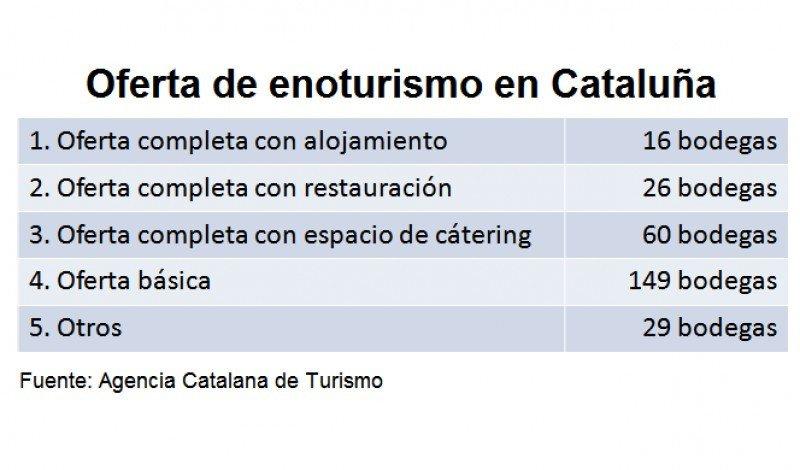 Fuente: Generalitat de Catalunya.