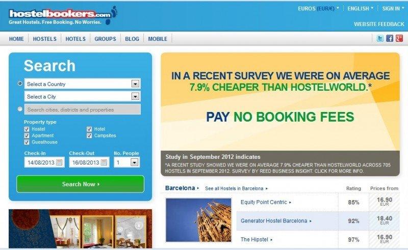 Luz verde a la fusión entre Hostelbookers y Web Reservations