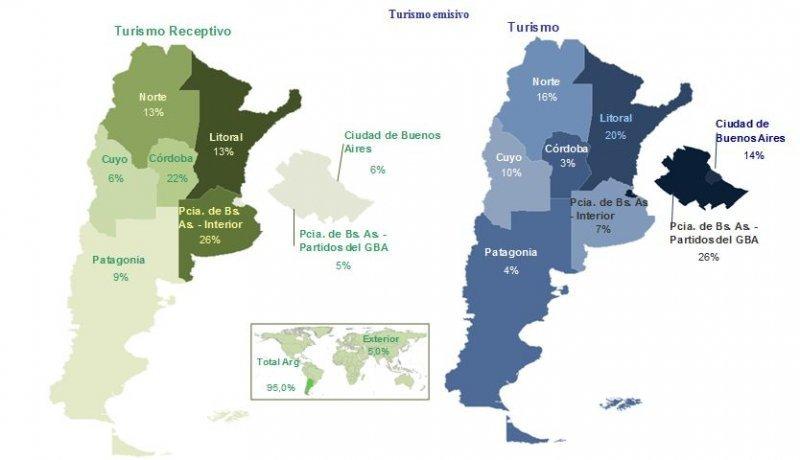 Principales destinos y emisores de turistas para este fin de semana largo. (Fuente: Ministerio de Turismo)