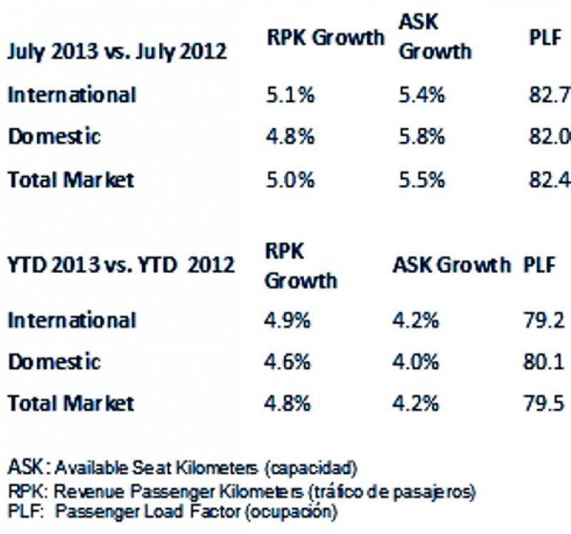 La demanda se debilita en Asia y se fortalece en Europa