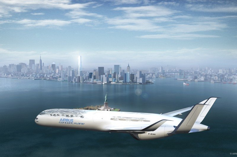 Volando hacia el futuro