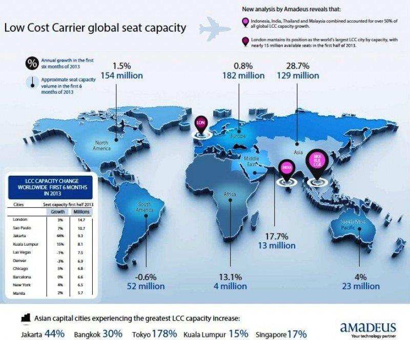 Infografía: ¿Dónde avanzan mundialmente las low cost?