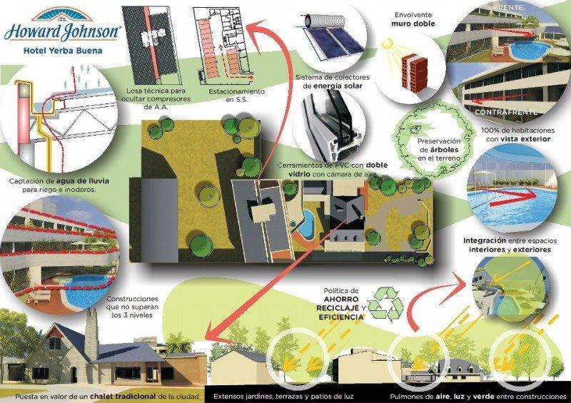 El proyecto fue premiado en el concurso 'Hoteles Más Verdes'