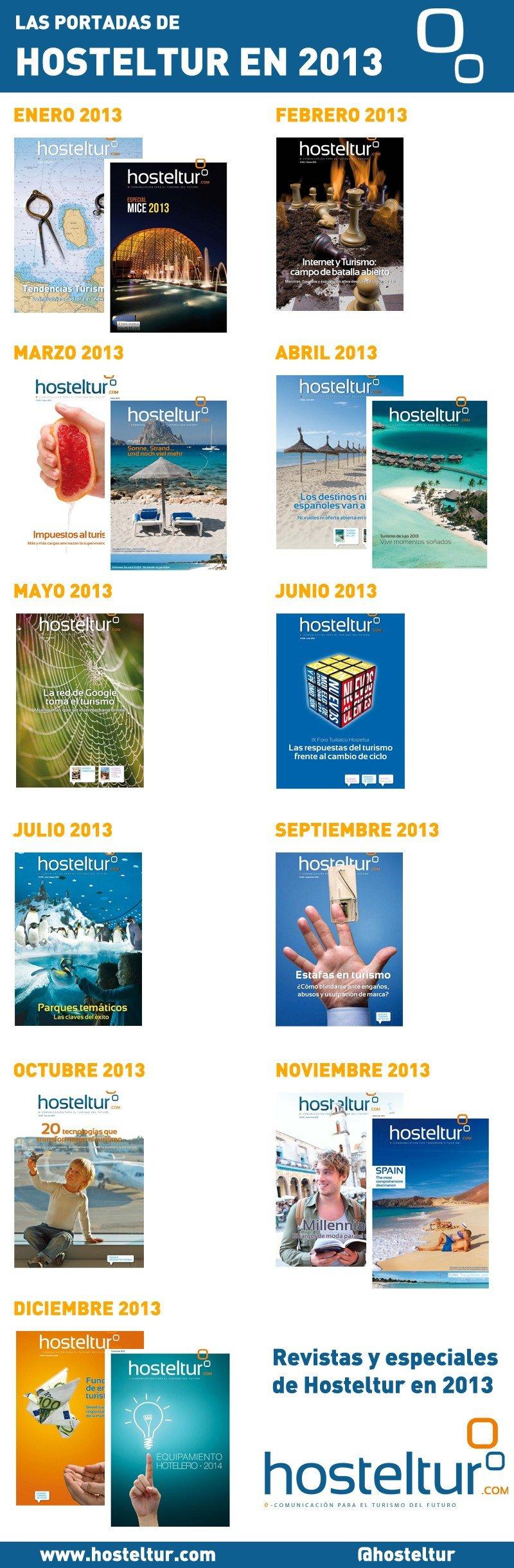 Las portadas de Hosteltur en 2013