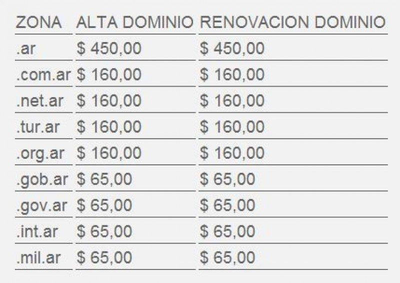 Cuadro tarifario vigente para 2014.