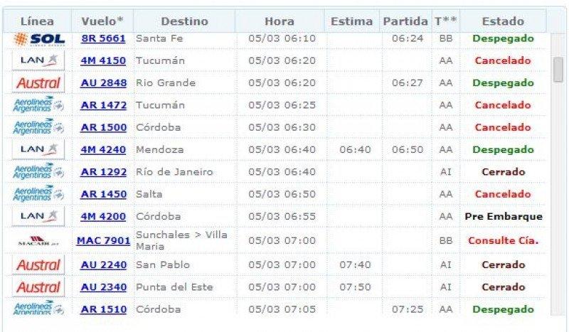 Demoras y cancelaciones en Aeroparque por paro de ATE