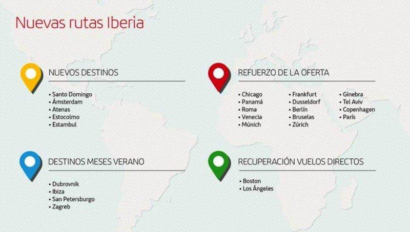 Nuevos destinos, destinmos de verano, refuierzos y recuperación de vuelos directos.