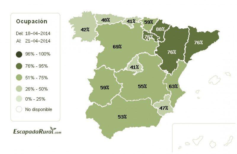 Media de ocupación prevista para Semana Santa por comunidades autónomas en los alojamientos de turismo rural de EscapadaRural.