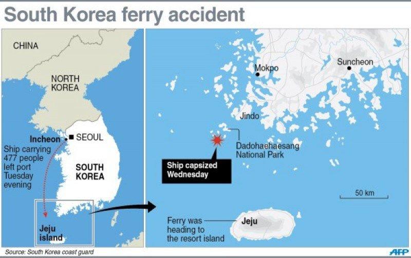 Gráfico elaborado por la AFP.