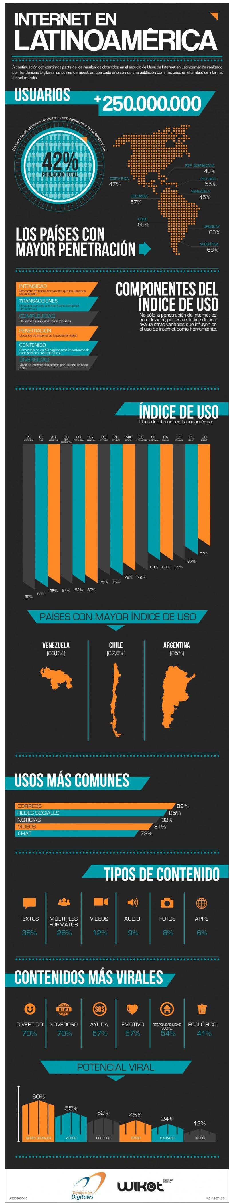 El 42% de los latinoamericanos son usuarios de internet
