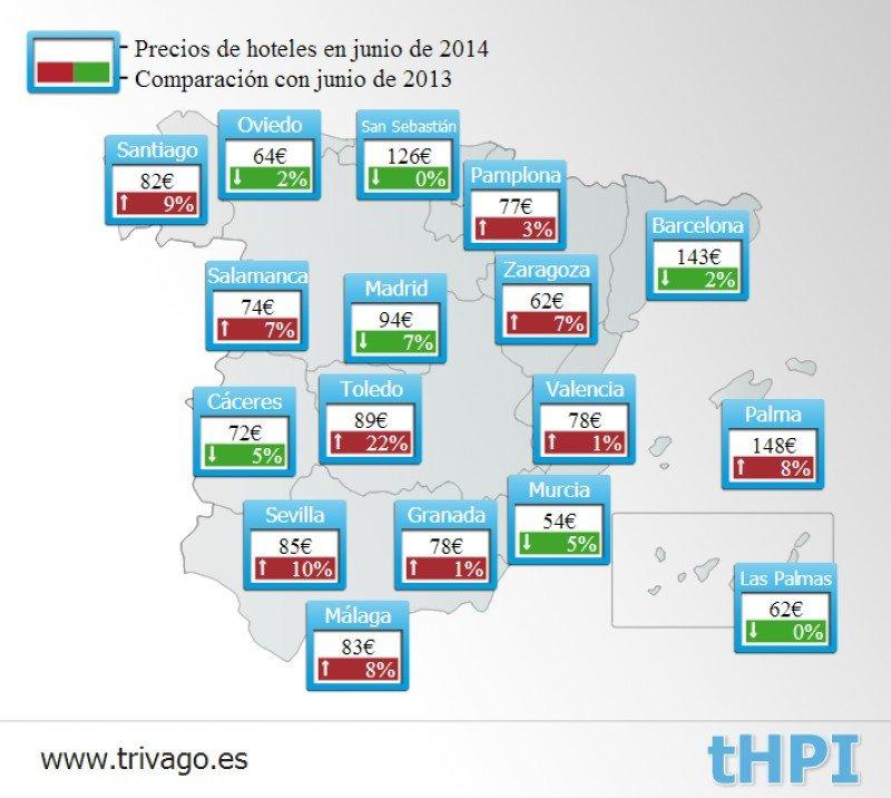 Los precios hoteleros caen un 1% en España en junio