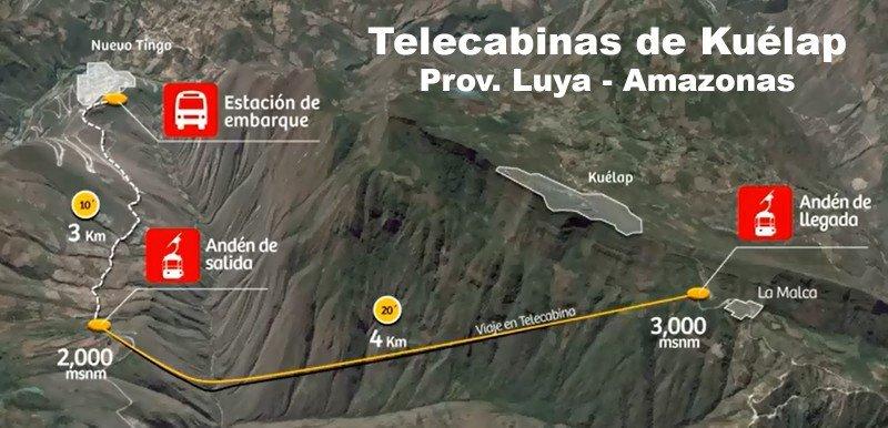 Mapa del sistema de telecabinas de Kuélap.