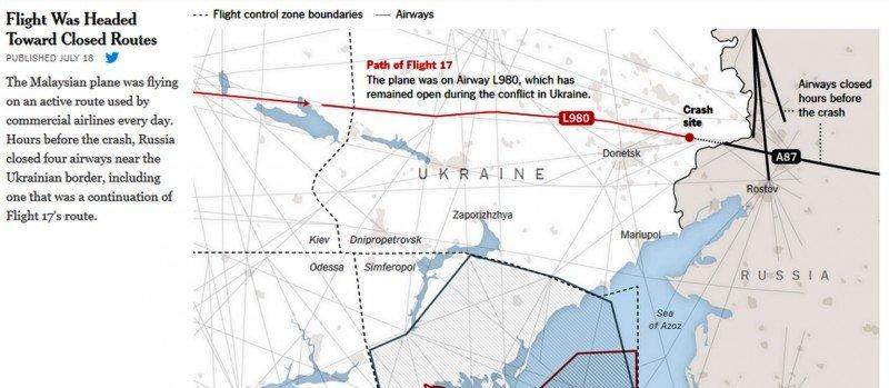 Gráfico del New York Times mostrando las rutas cerradas por Rusia horas antes del suceso.