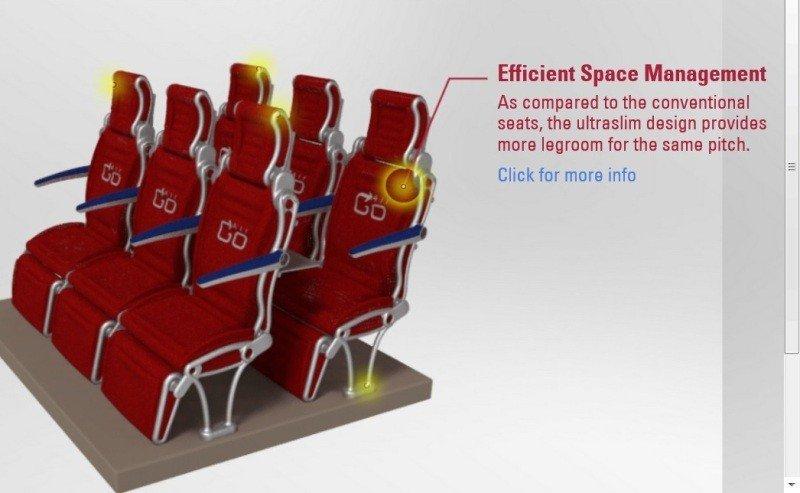 Modelo de butaca de clase económica de Air Go Design.