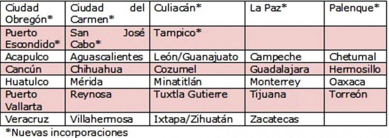 Iberia amplía a 32 sus destinos mexicanos en alianza con Interjet