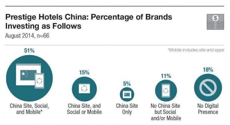 Las grandes cadenas, volcadas en captar el mercado chino online