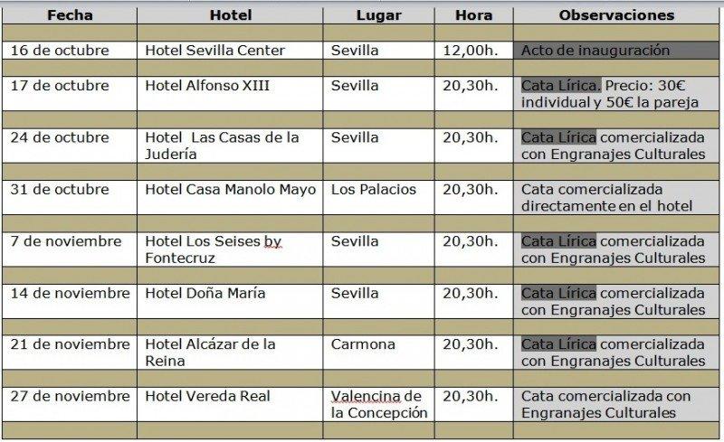 Los hoteles de Sevilla quieren impulsar el enoturismo