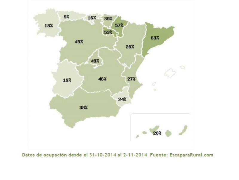 Índices de ocupación previstos para el puente de Todos los Santos según los datos de reservas de EscapadaRural.