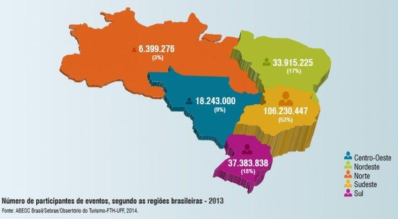 Sector de eventos mueve el 4,32% del PIB de Brasil.
