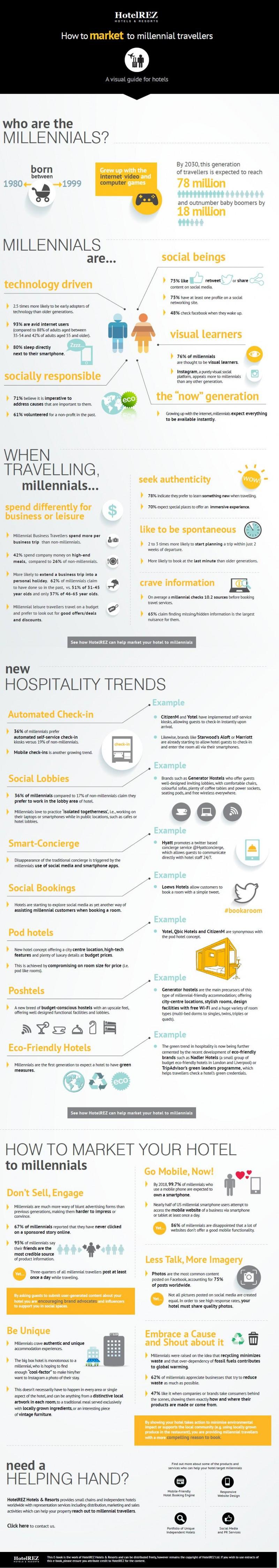 Infografía de HotelREZ sobre las características del nicho de mercado de los Millennials.