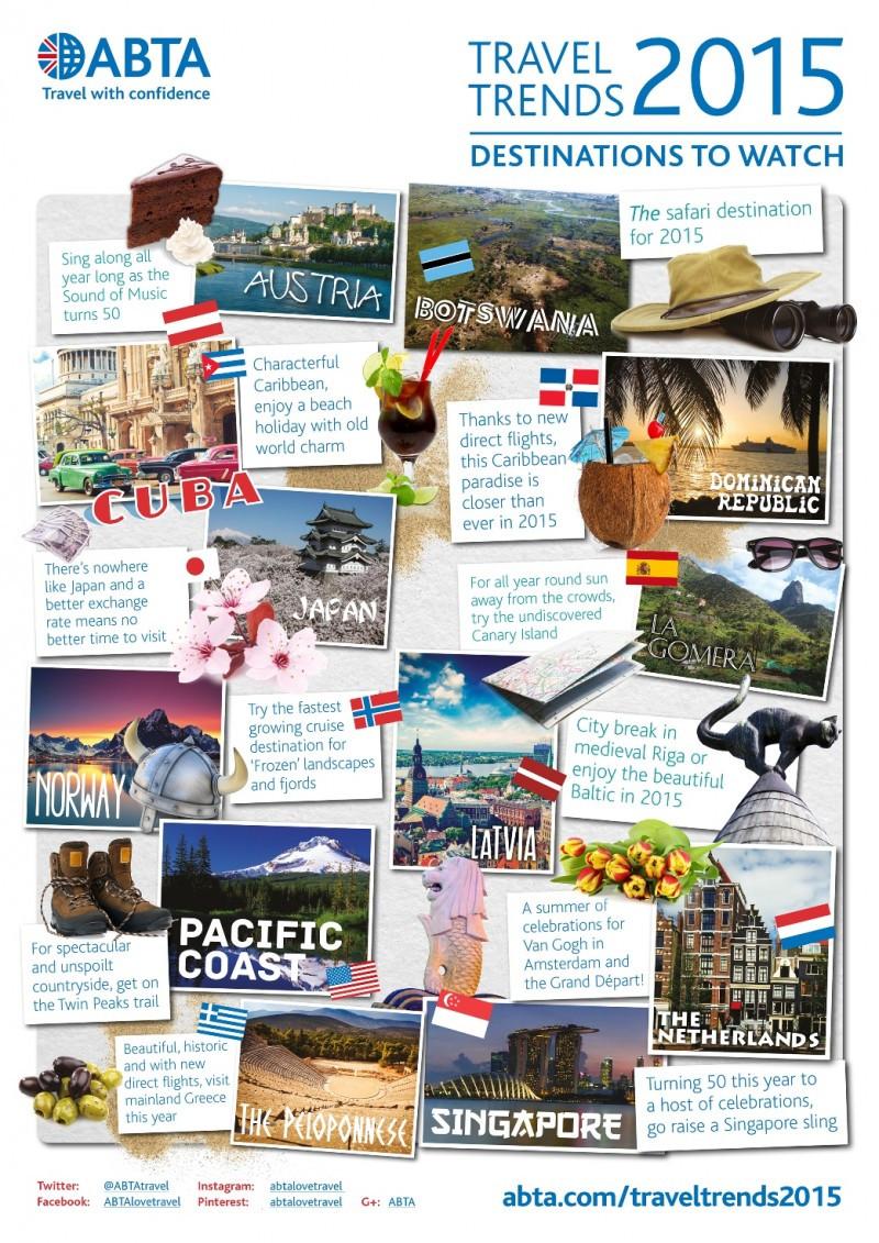 ABTA prevé un impulso de los viajes en 2015