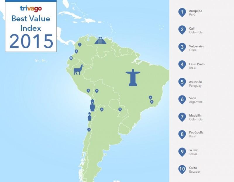 Destino peruano entre los 10 con mejor relación precio y calidad de hoteles