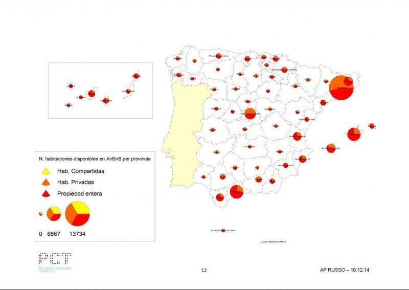 Distribución de la oferta alojativa de Airbnb en España por provincias, según el análisis del profesor Antonio Paolo Russo.