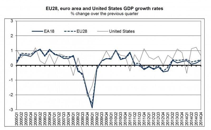 Fuente: Eurostat. CLICK PARA AMPLIAR IMAGEN.