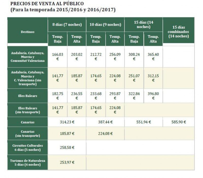 Tabla de precios de venta al público del programa del Imserso para las temporadas 2015-16 y 2016-17.
