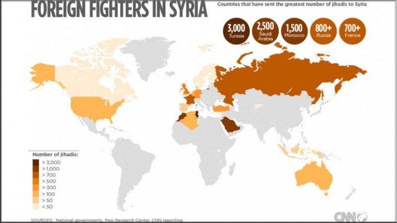 Extranjeros que participan en la guerra de Siria. Fuente: CNN