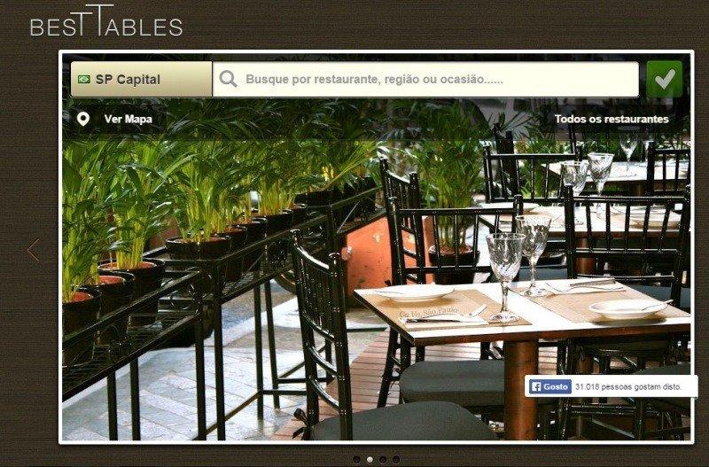 ElTenedor adquirió BestTables, que opera en Portugal y Brasil.