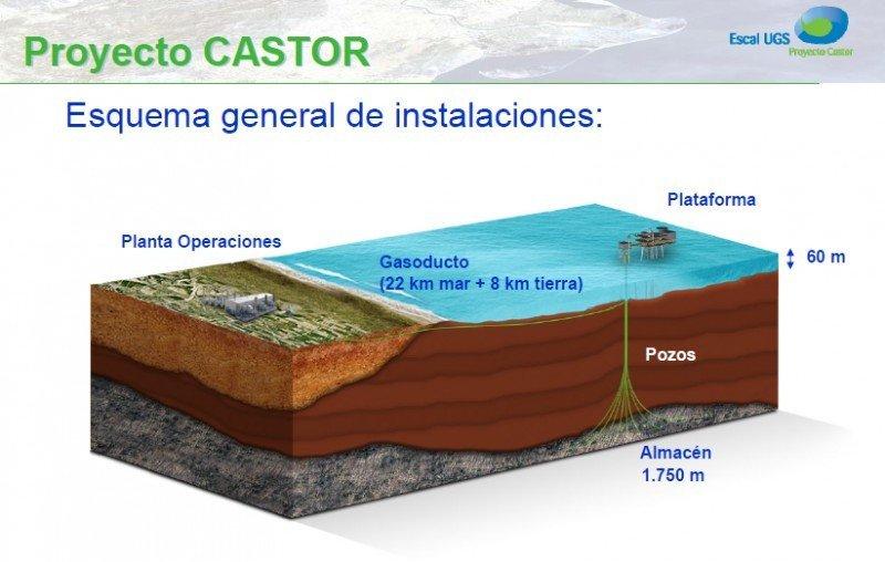 Proyecto Castor.