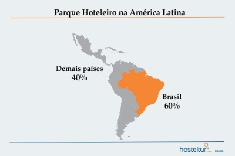 El 60% de la planta hotelera latinoamericana está en Brasil. Arte: Tereza Nakamura. #shu#