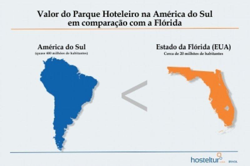 El mercado hotelero de Latinoamérica es menor que el de Florida. Arte: Tereza Nakamura #shu#