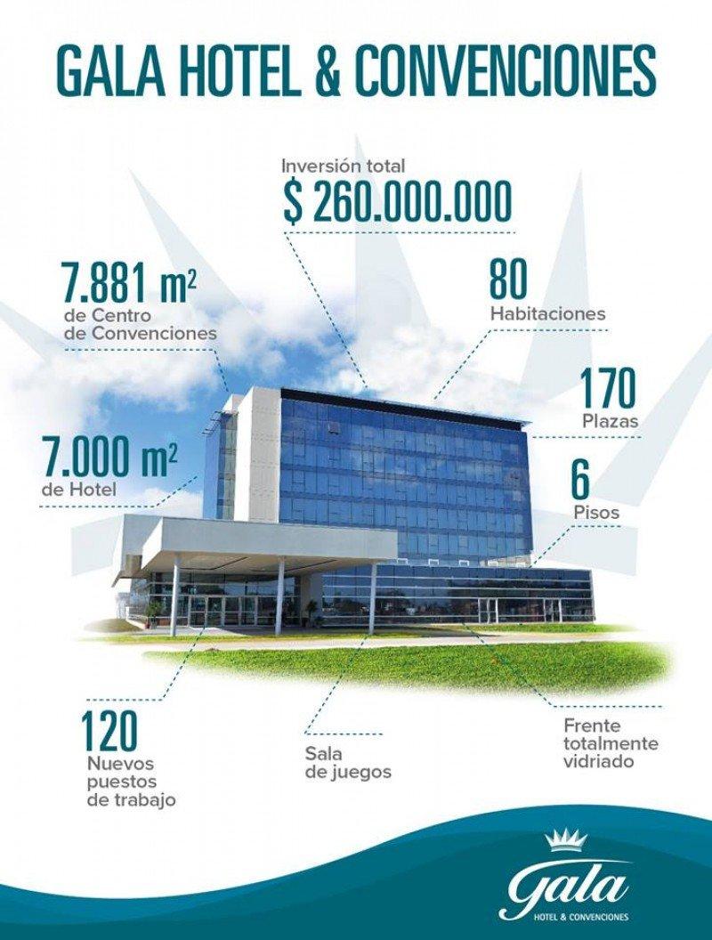 Inauguran complejo Gala Hotel y Centro de Convenciones en Chaco