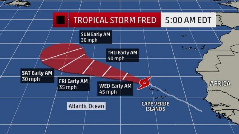 Según The Weather Channel, la tormenta Fred se dirige hacia el centro del Atlántico, donde se irá disipando.