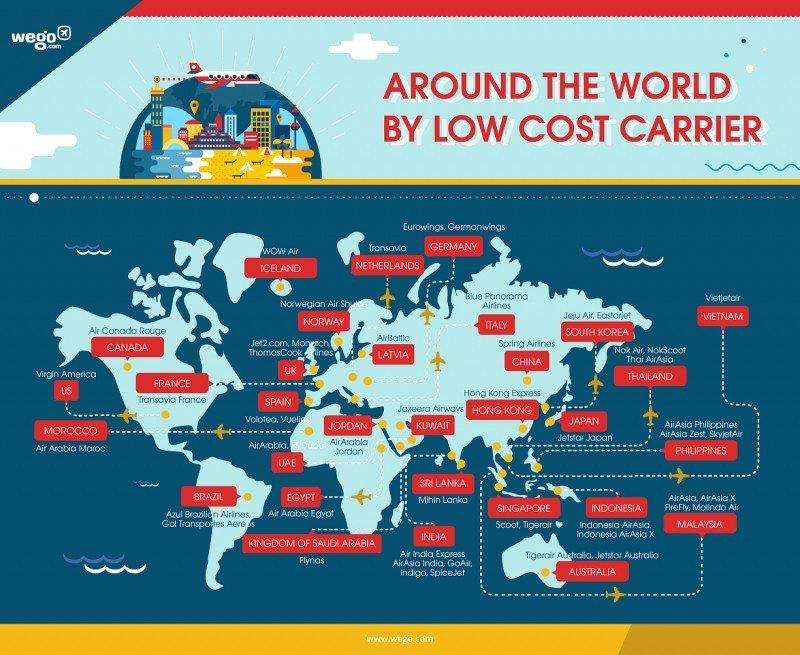 Infografía: la vuelta al mundo en aerolíneas low cost