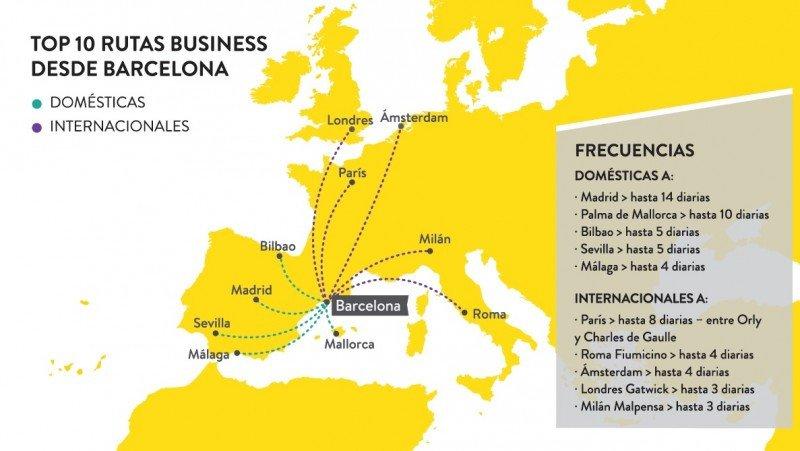 Vueling optimiza la conectividad de Barcelona-El Prat con el Top 10 de sus destinos Business