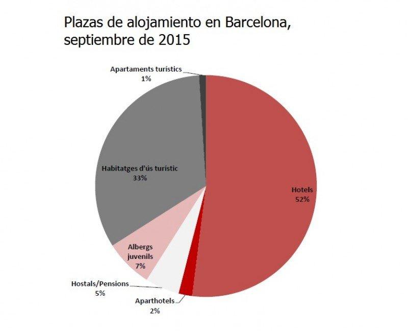 datos hoteles barcelona xavi