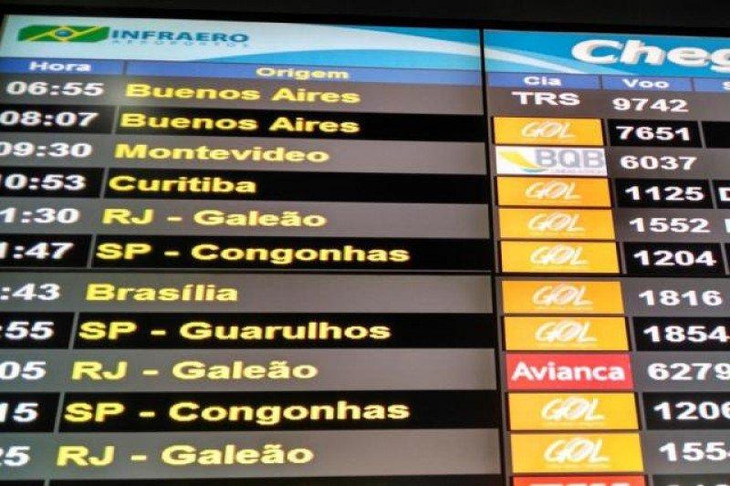 GOL sigue siendo la aerolínea más puntual de Brasil
