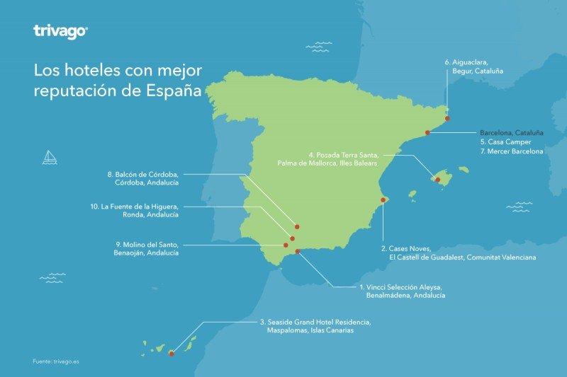 Ranking de los hoteles con mejor reputación online en España