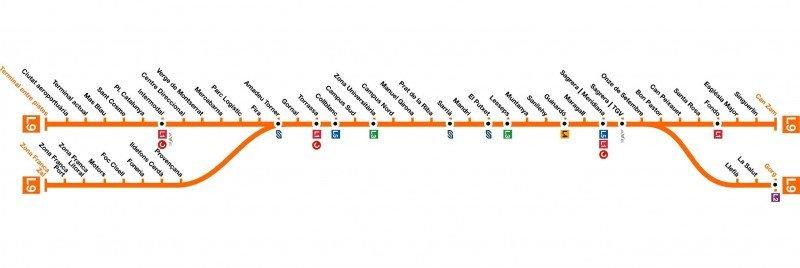 La nueva línea de metro L9 que se está construyendo en Barcelona.