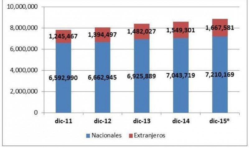 Movimiento turístico en México en diciembre.