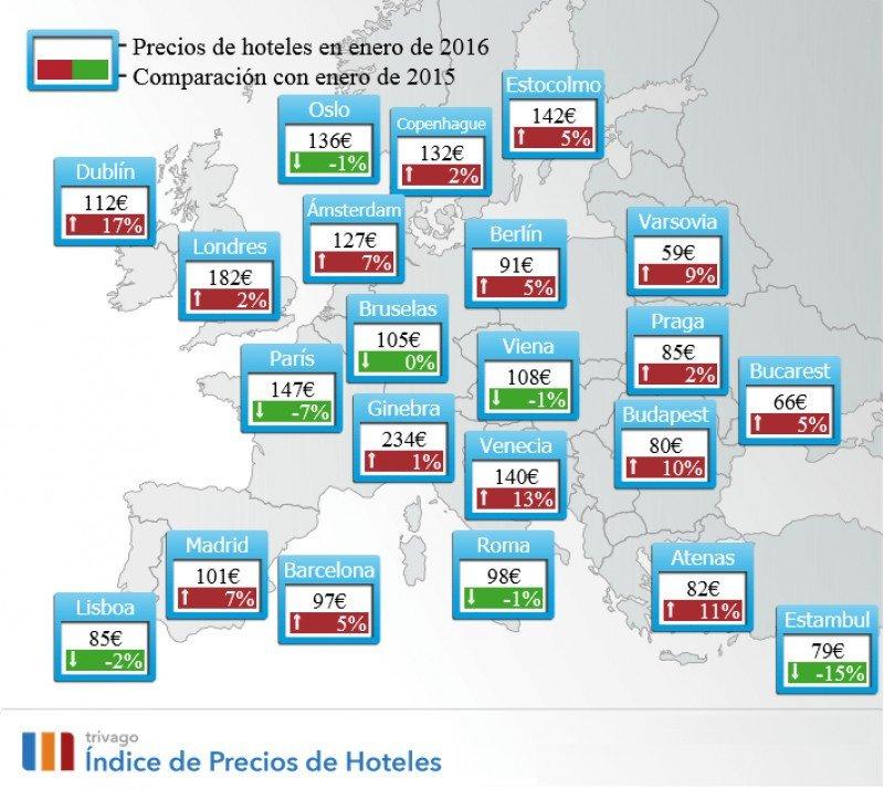 Zaragoza lidera las subidas de precios hoteleros en enero con un 21%