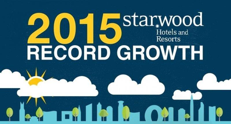 Starwood cierra 2015 con 92 contratos y 43 nuevos hoteles en EEUU