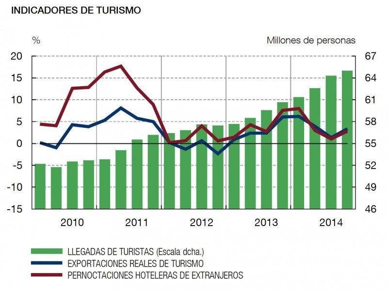 Gráfico: Banco de España. CLICK PARA AMPLIAR IMAGEN.
