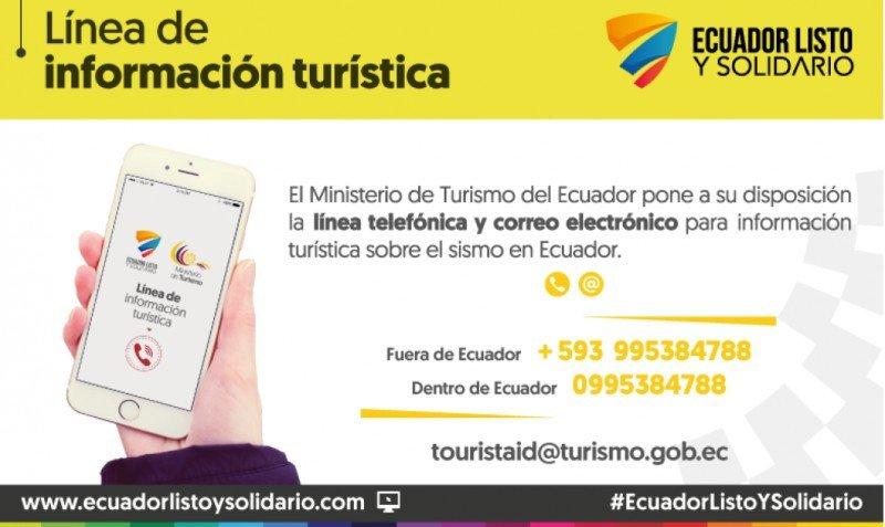 Teléfonos de asistencia establecidos por el Ministerio de Turismo de Ecuador.